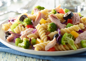 Italian Turkey Salad