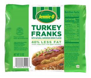 Turkey Franks
